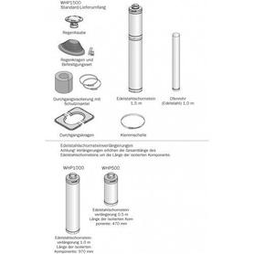 Harvia M3 mit BIMSCH 1 + Harvia WHP1500 + Door 70x190 GLASS COLOR: TRANSPARENT, FRAME MATERIAL: ASPEN