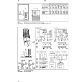 Saunaöfen Harvia Cilindro PC70E 6,8 Kw ohne Steuerung inkl.80kg Saunasteine